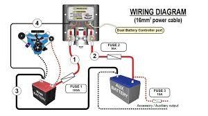 Doppelbatteriesystem von LUNA